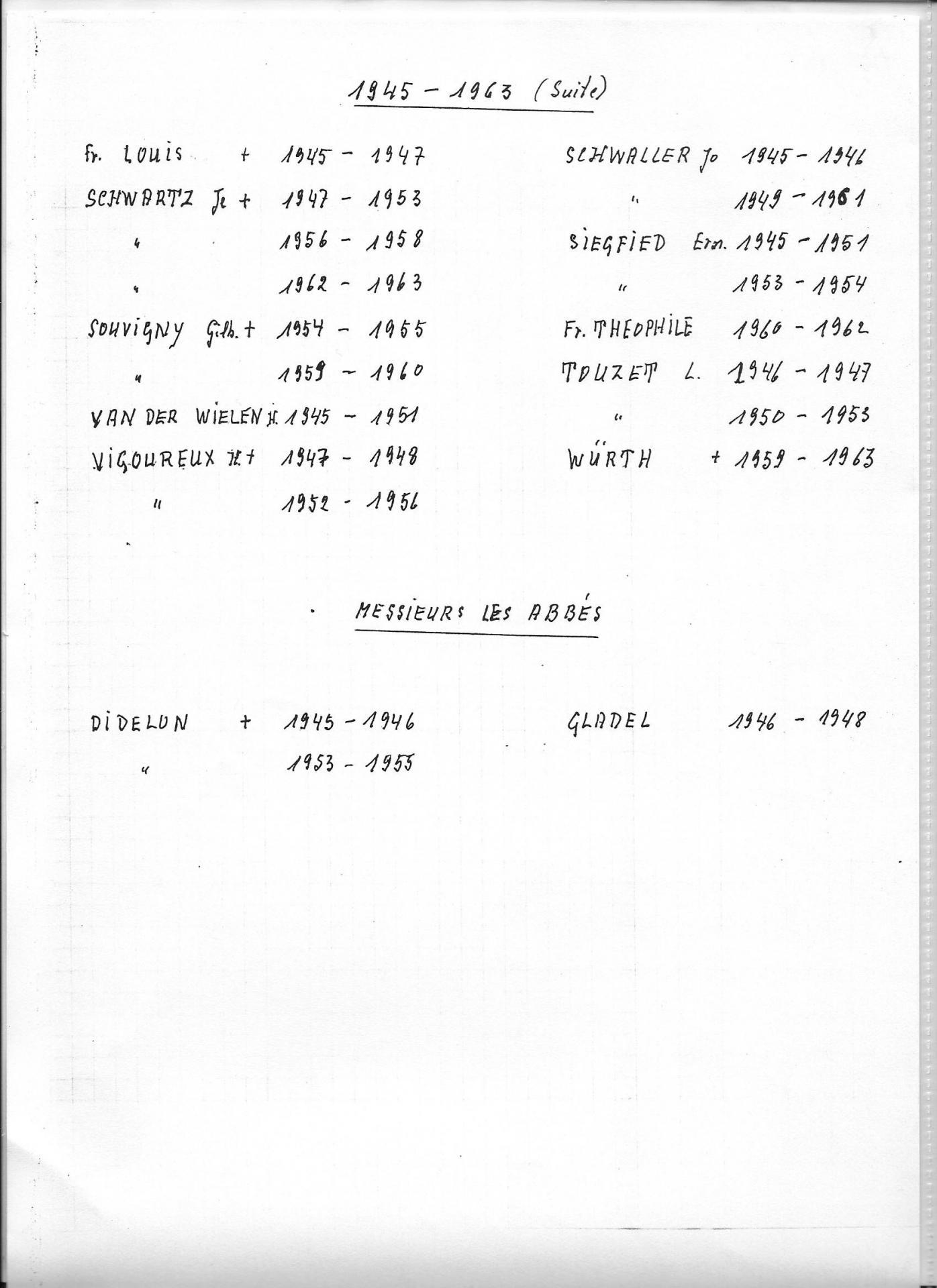 Peres 1945 1963 2